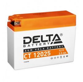 Delta серия CT
