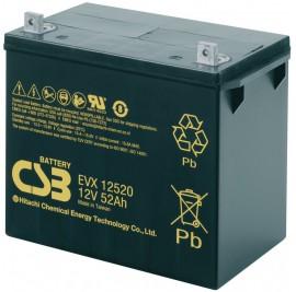 Аккумуляторы CSB серии EVX